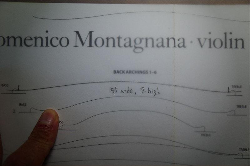 モンタニャーナのアーチとサイクロイド曲線