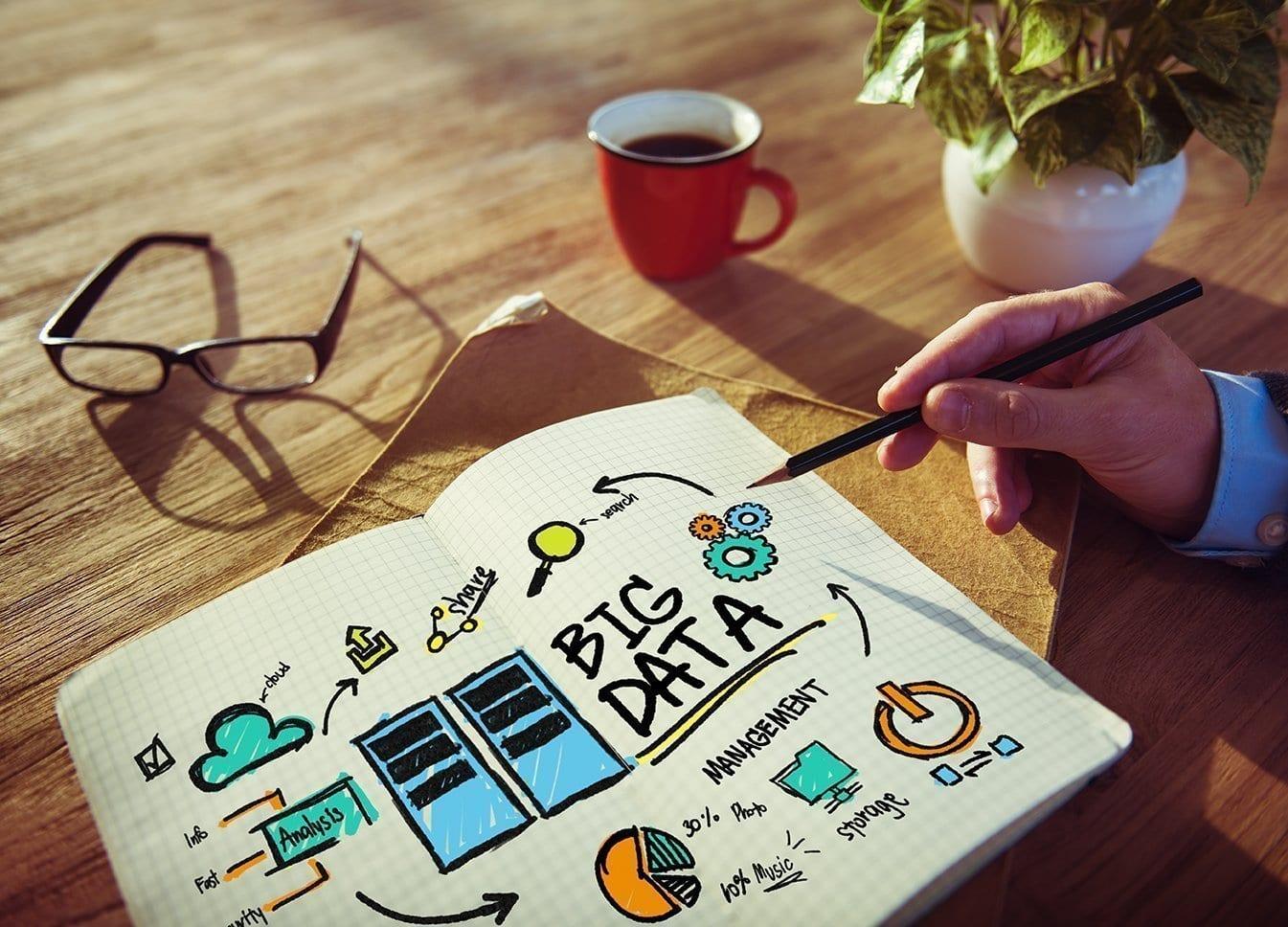 Big Data's Scorecard