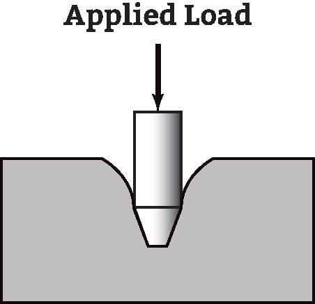 durometer hardness test