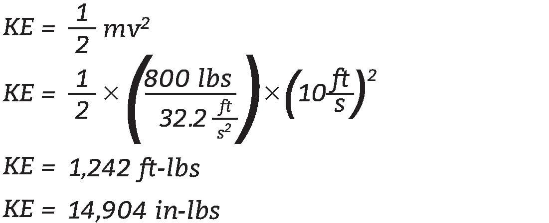 kinetic-energy formula polyurethane