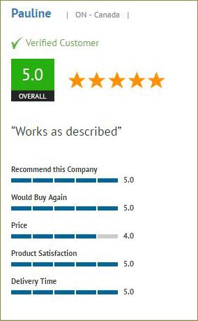 PURAFEM reviews