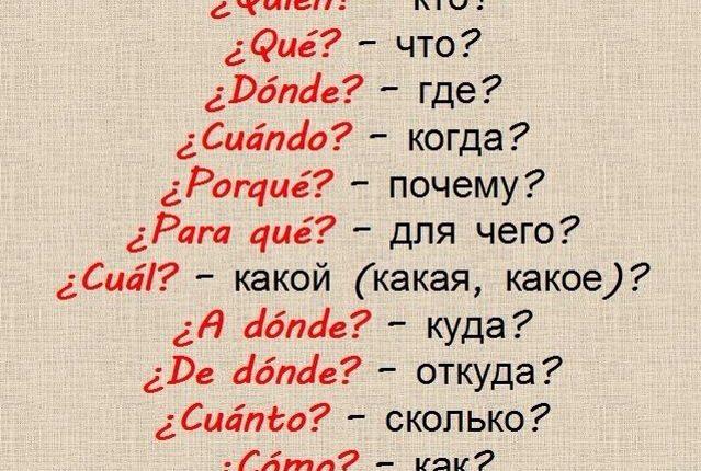 ispanskie slova