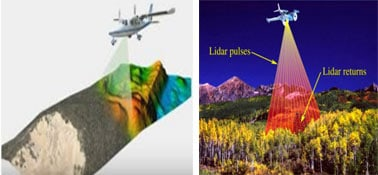 PDH Course - What is LiDAR Technology