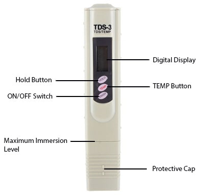 digital-tds-meter-anatomy