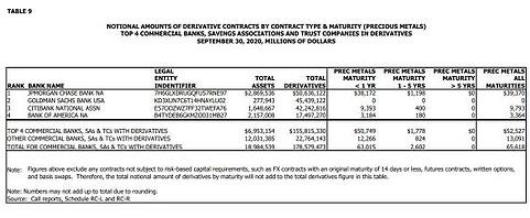 JP Morgan, silver, precious metals, derivatives