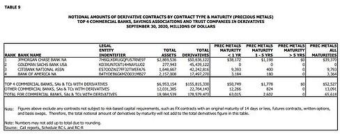 JP Morgan, Silber, Edelmetalle, Derivate
