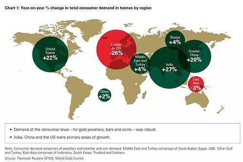 Goldnachfrage weltweit Q1 2013