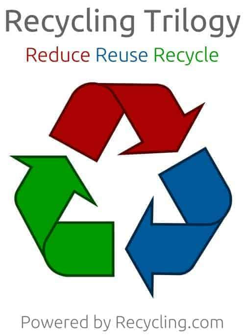 recycling-trilogy-reduce-reuse-recycle