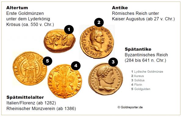 Goldmünze, Lyder, König, Krösus, Altertum, Antike