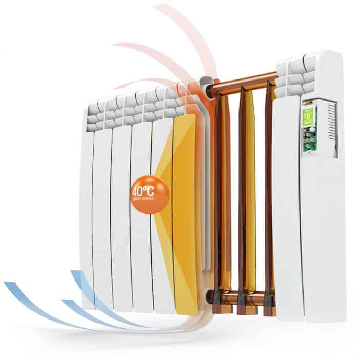 How a Rointe wall mounted oil filled aluminium radiator works by natural convection
