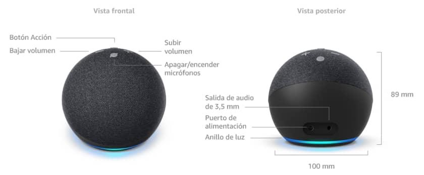 Dimensiones y ubicación de los botones nueva versión 2020