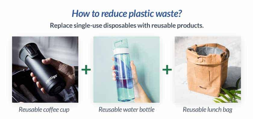 reduce-plastic-waste-reusable-products-professional-work