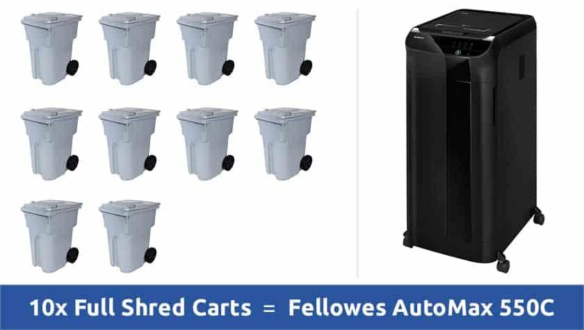 10-shred-carts-is-heavy-duty-shredder