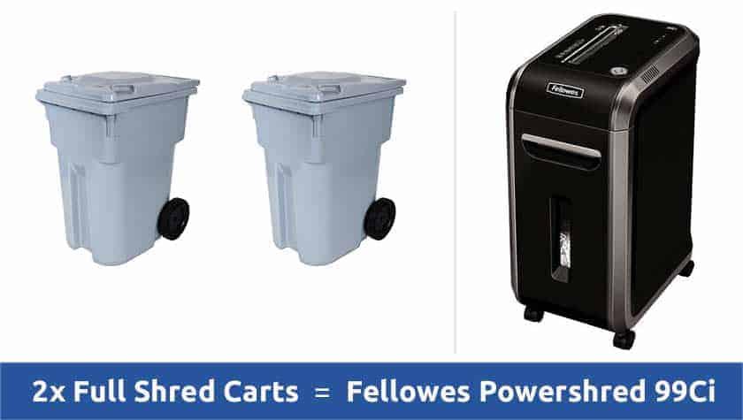 2-shred-carts-is-office-paper-shredder