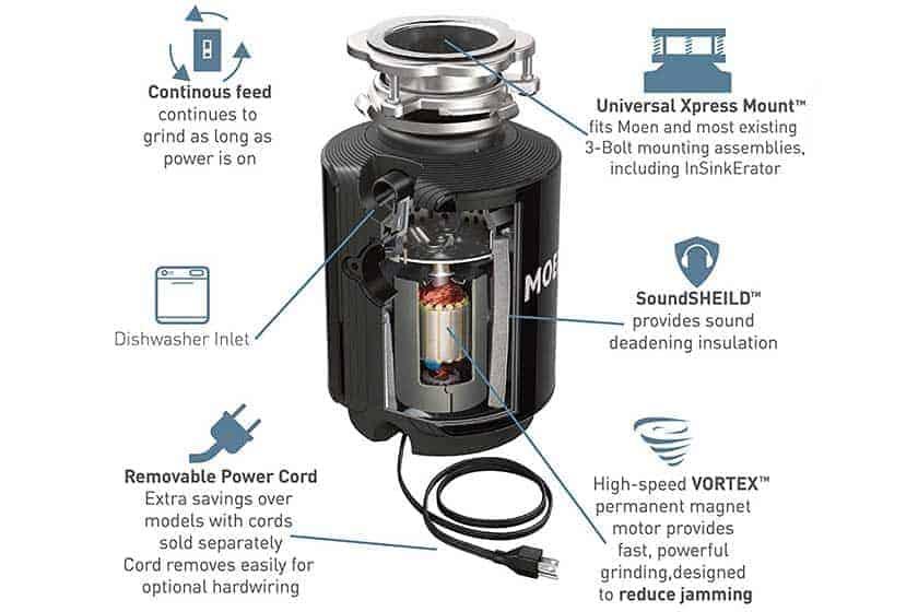 moen-kitchen-waste-disposal-sound-sealed