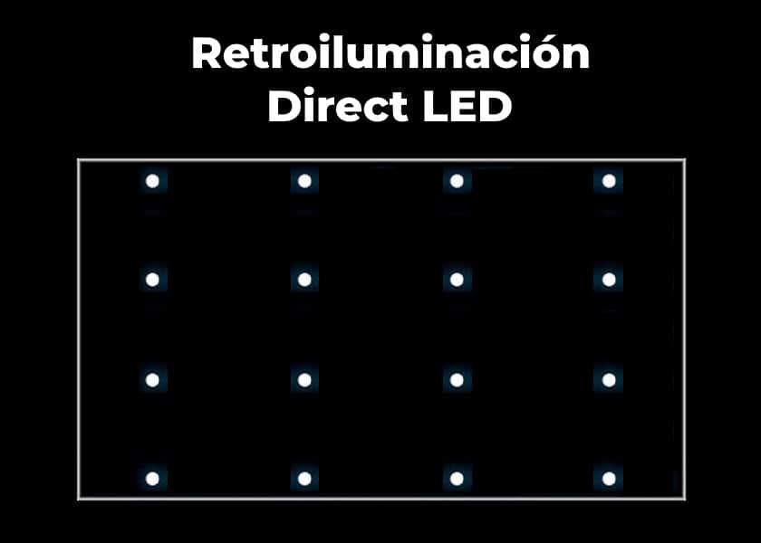 Retroiluminación Direct LED