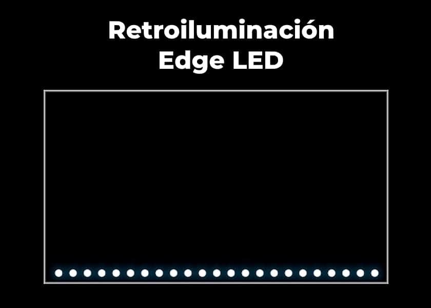 Retroiluminación Edge LED