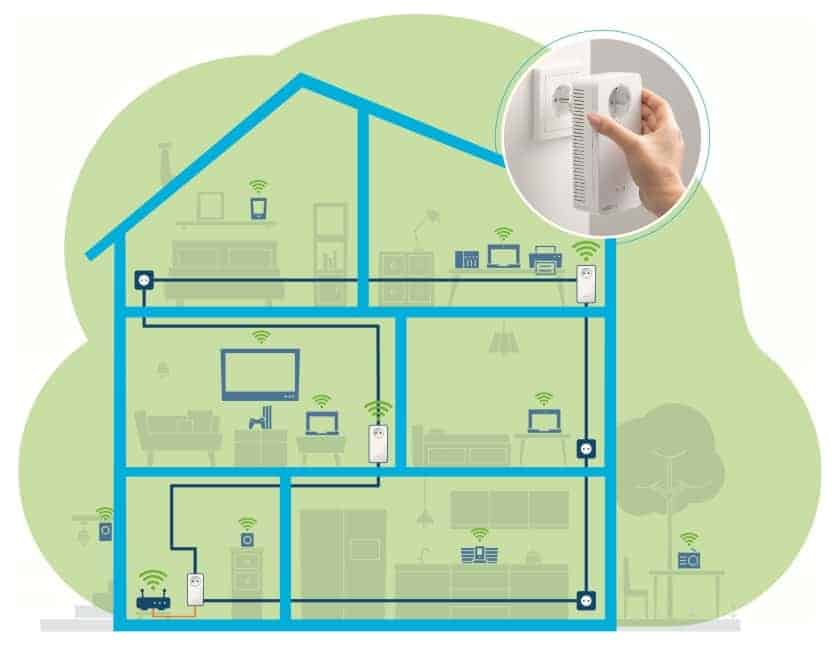 Como tener conexión WiFi en toda la casa
