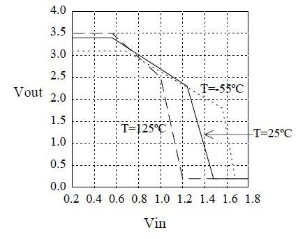 Basic Digital Circuits 1