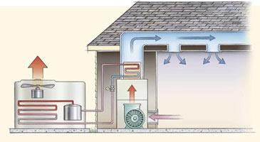 PDH Course - HVAC Split Systems