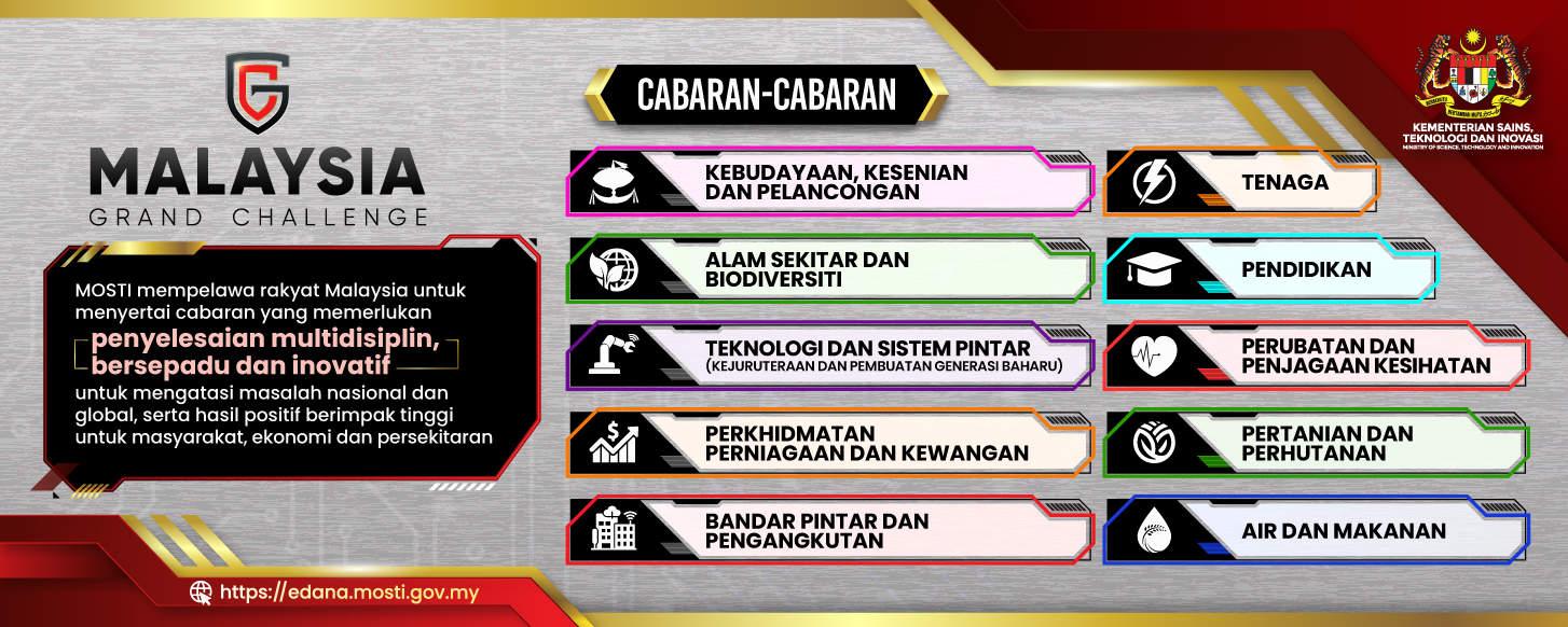 Malaysia Grand Challenge