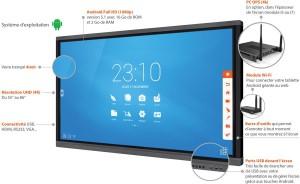 un écran interactif géant c est une tablette Android