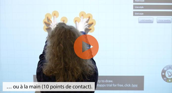 Vidéoprojecteur tactile