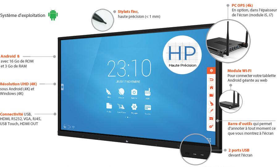ecran interactif haute précision superglass