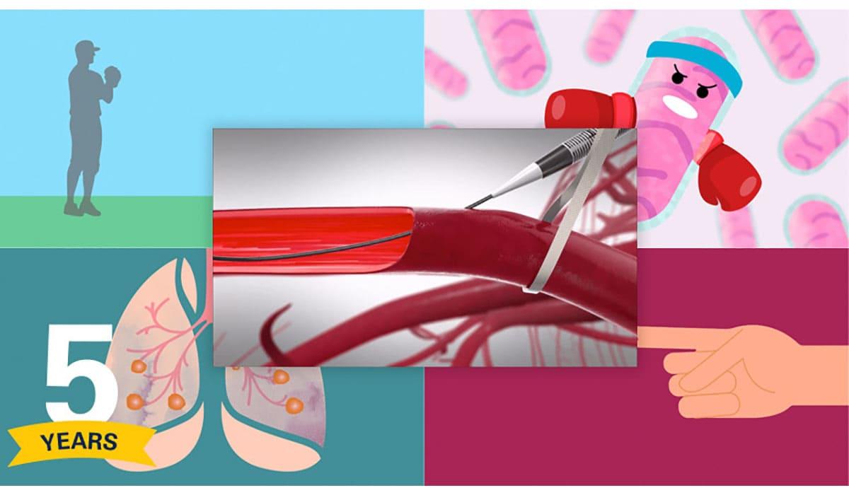 Top Visuals Collage Graphics Lab 0 Gatewayextension