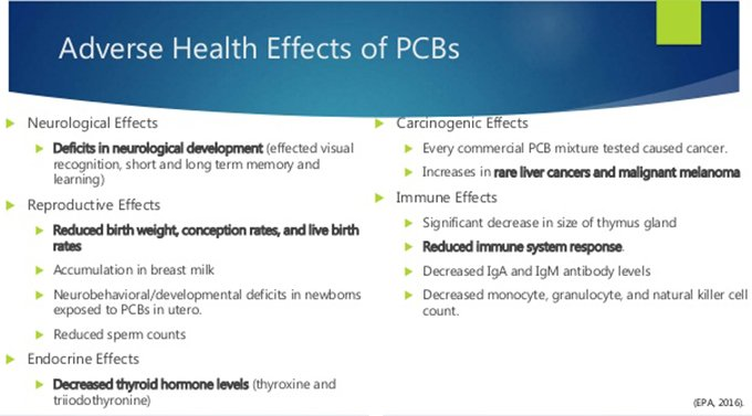 image-polychlorinated-biphenyls-pcbs-and-human-health-680