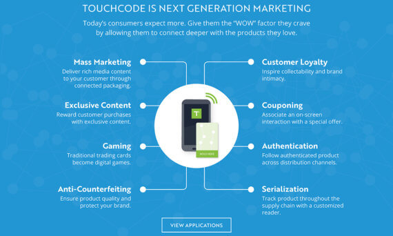 Read more about Touchcode