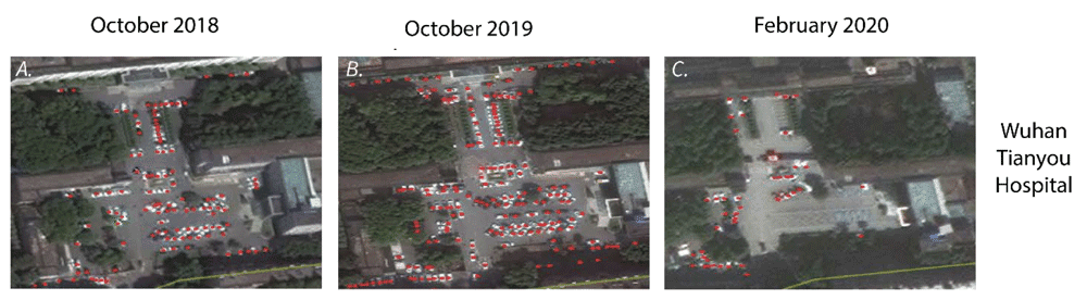Researchers counted vehicles in hospital parking lots to estimate hospital visits between January 9, 2018  and April 30, 2020.  Source: Okanyene Nsoesie et al., 2020.