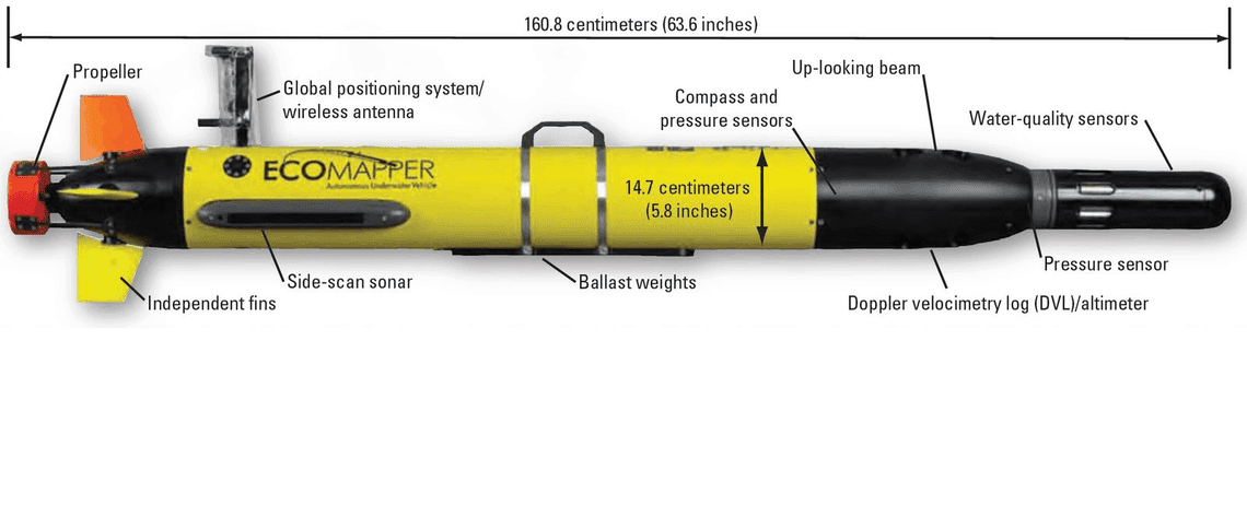 Scientists at the USGS use the Ecomapper Autonomous Underwater Vehicle (AUV) to collect imagery, bathymetry, and basic water-quality parameters.
