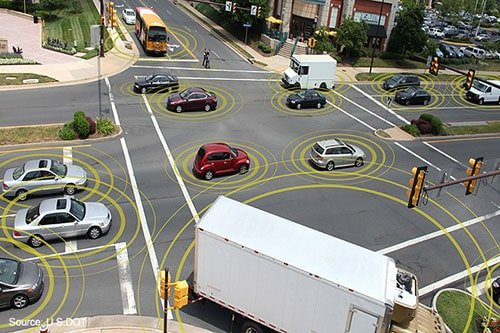 Connected vehicles. Photo: US Department of Transportation