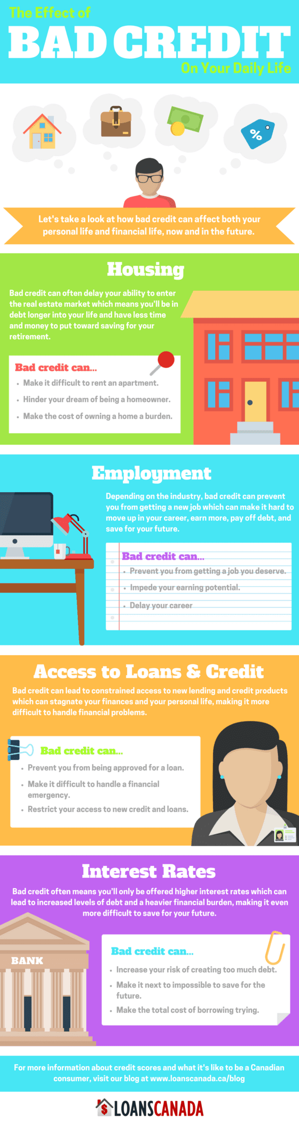 How Bad Credit Affects Your Daily Life