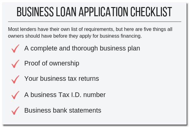 Business Loan Check List
