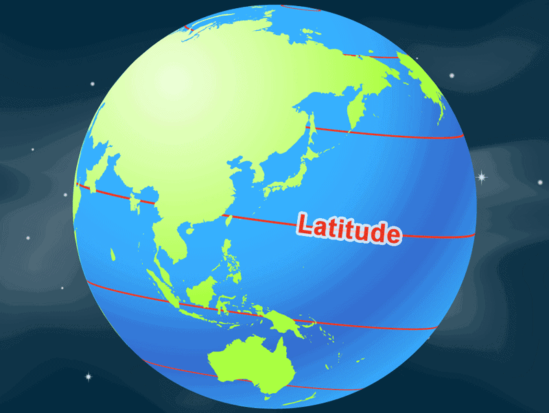 Lines of latitude run horizontally around the Earth and tell you how far north or south you are from the Equator.  Image: NASA, public domain.