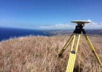 The Past, Present, and Future of GNSS