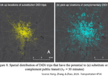 Spatial Relationships Between Public Transport and Ride-Hailing