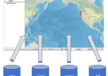 Open Geospatial Standards