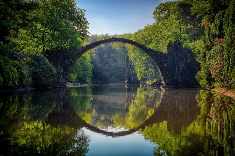 Best Lens for Landscape