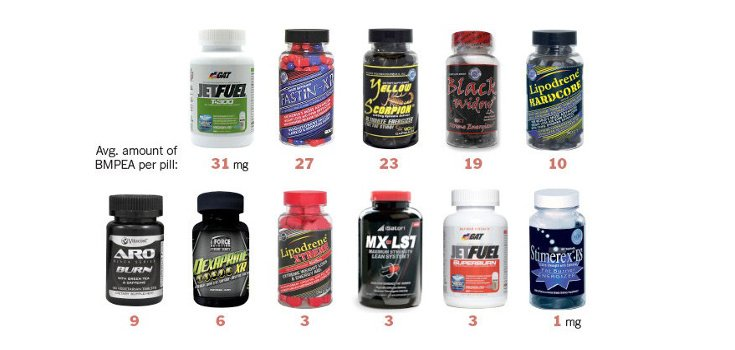 Researchers Find Unapproved, Untested Stimulant in Several Supplements