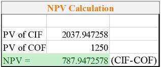 Burton Sensors, Inc. - NPV Calculation