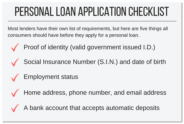 Personal Loans Application Check List