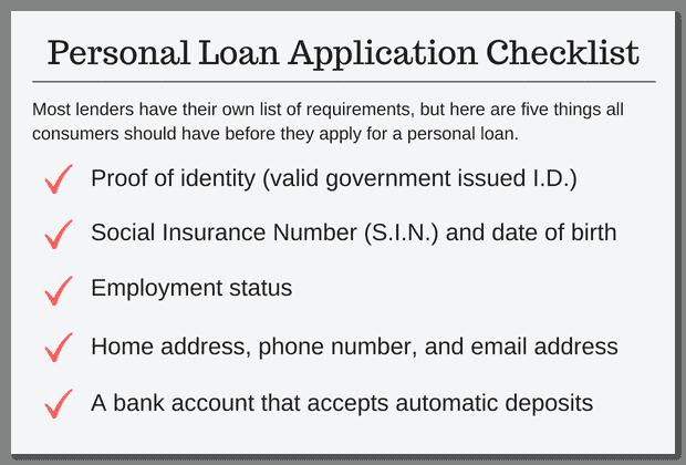 Personal Loan Application Checklist
