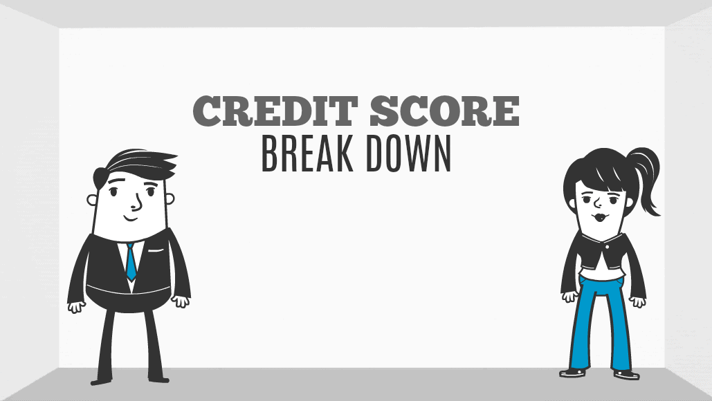 Video: How Your Credit Score is Calculated
