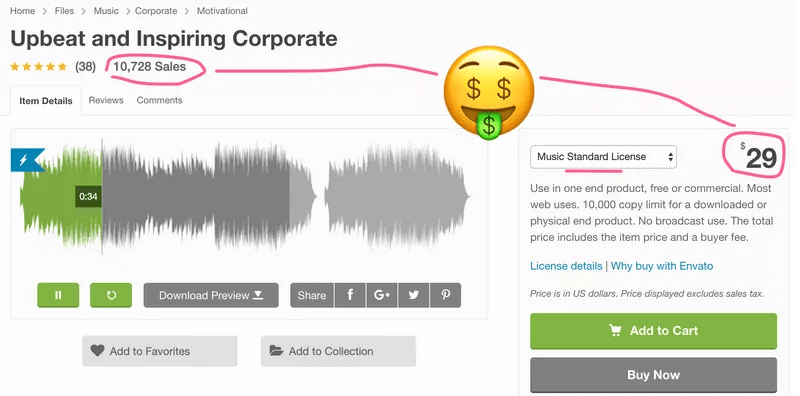 Making money with music libraries