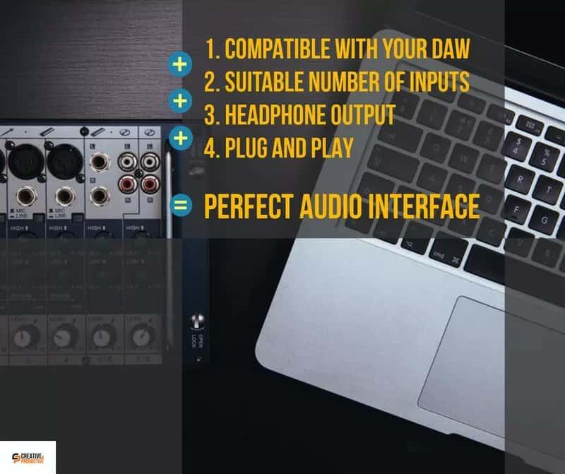 Audio interface budget