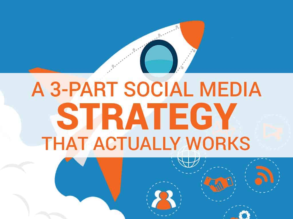 social media strategy that actually works