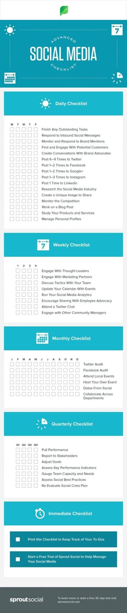 advanced-social-media-checklist-infographic